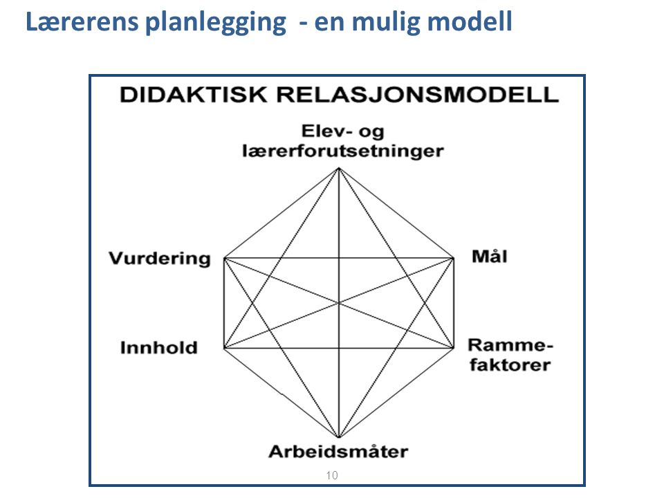 Lærerens planlegging - en mulig modell 10