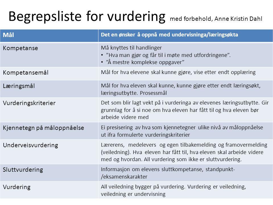 Begrepsliste for vurdering med forbehold, Anne Kristin Dahl Mål Det en ønsker å oppnå med undervisninga/læringsøkta Kompetanse Må knyttes til handling