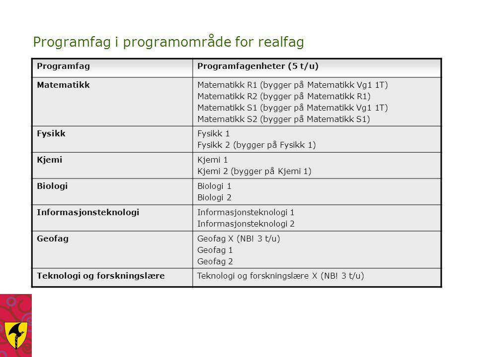 Programfag i programområde for realfag ProgramfagProgramfagenheter (5 t/u) MatematikkMatematikk R1 (bygger på Matematikk Vg1 1T) Matematikk R2 (bygger