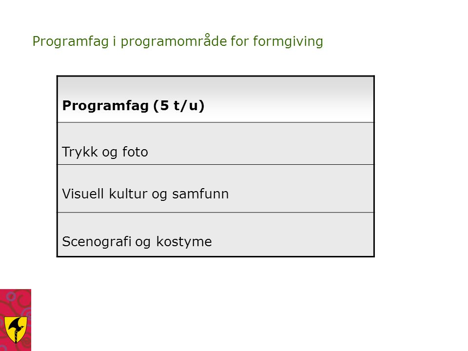 Programfag i programområde for formgiving Programfag (5 t/u) Trykk og foto Visuell kultur og samfunn Scenografi og kostyme