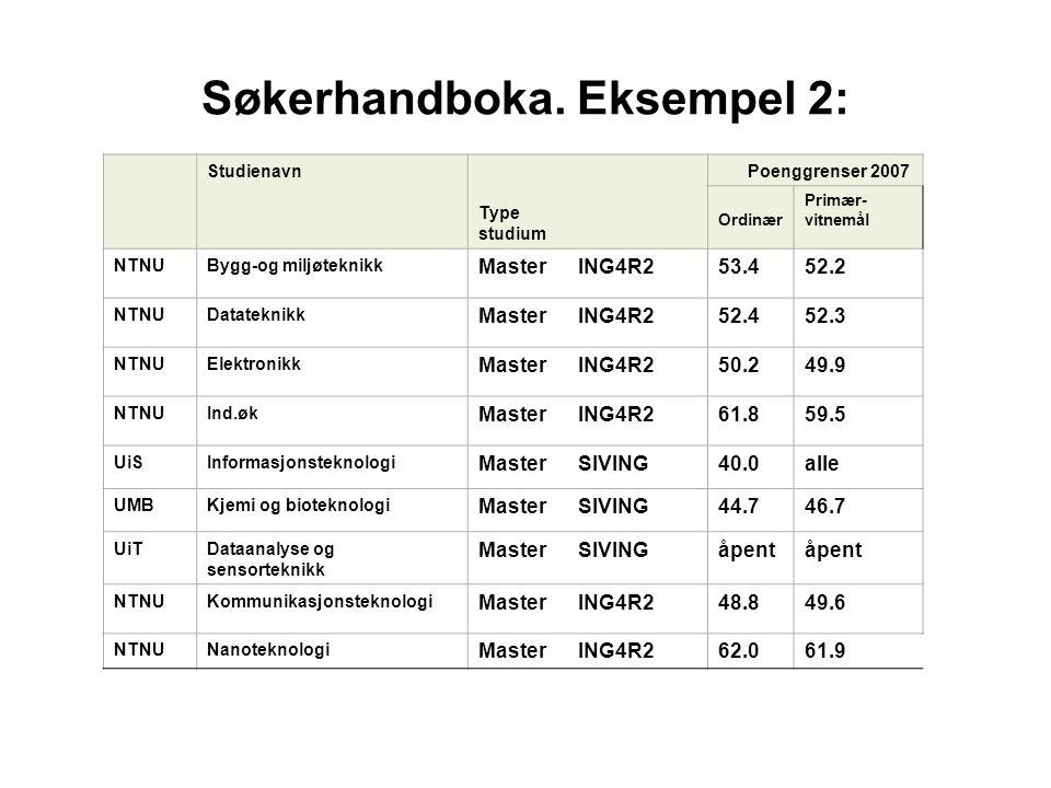 Søkerhandboka. Eksempel 2: Studienavn Type studium Poenggrenser 2007 Ordinær Primær- vitnemål NTNUBygg-og miljøteknikk Master ING4R253.452.2 NTNUDatat