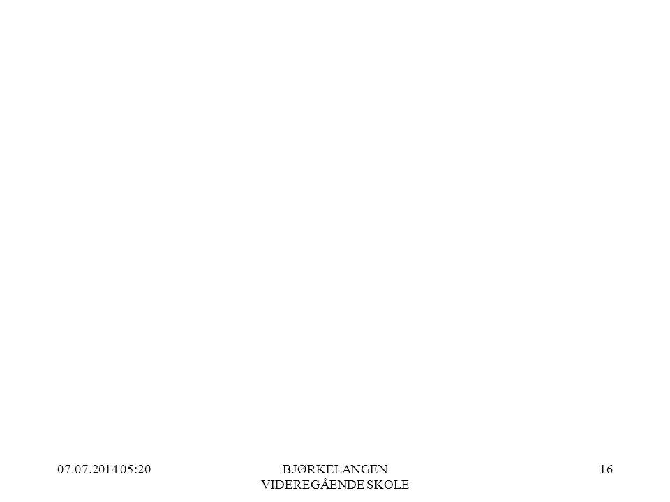 07.07.2014 05:21BJØRKELANGEN VIDEREGÅENDE SKOLE 16