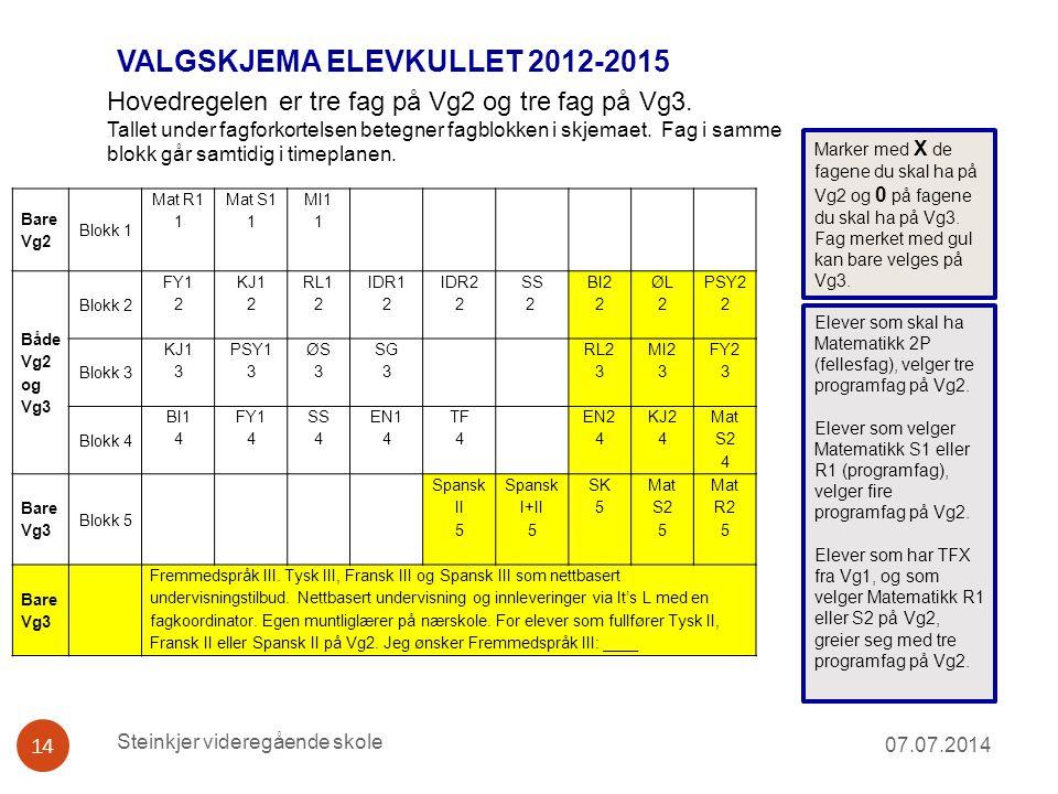 VALGSKJEMA ELEVKULLET 2012-2015 Hovedregelen er tre fag på Vg2 og tre fag på Vg3. Tallet under fagforkortelsen betegner fagblokken i skjemaet. Fag i s