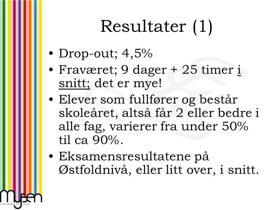 Resultater (1) Drop-out; 4,5% Fraværet; 9 dager + 25 timer i snitt; det er mye.