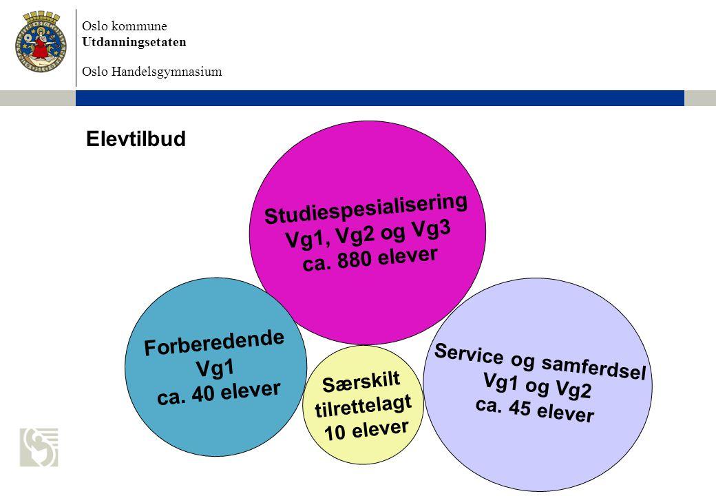 Oslo kommune Utdanningsetaten Oslo Handelsgymnasium Elevtilbud Studiespesialisering Vg1, Vg2 og Vg3 ca. 880 elever Service og samferdsel Vg1 og Vg2 ca