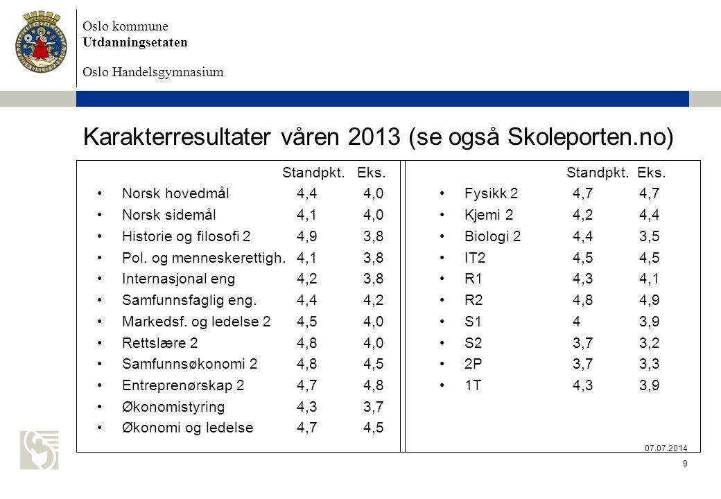 Oslo kommune Utdanningsetaten Oslo Handelsgymnasium Karakterresultater våren 2013 (se også Skoleporten.no) Standpkt. Eks. Norsk hovedmål4,4 4,0 Norsk