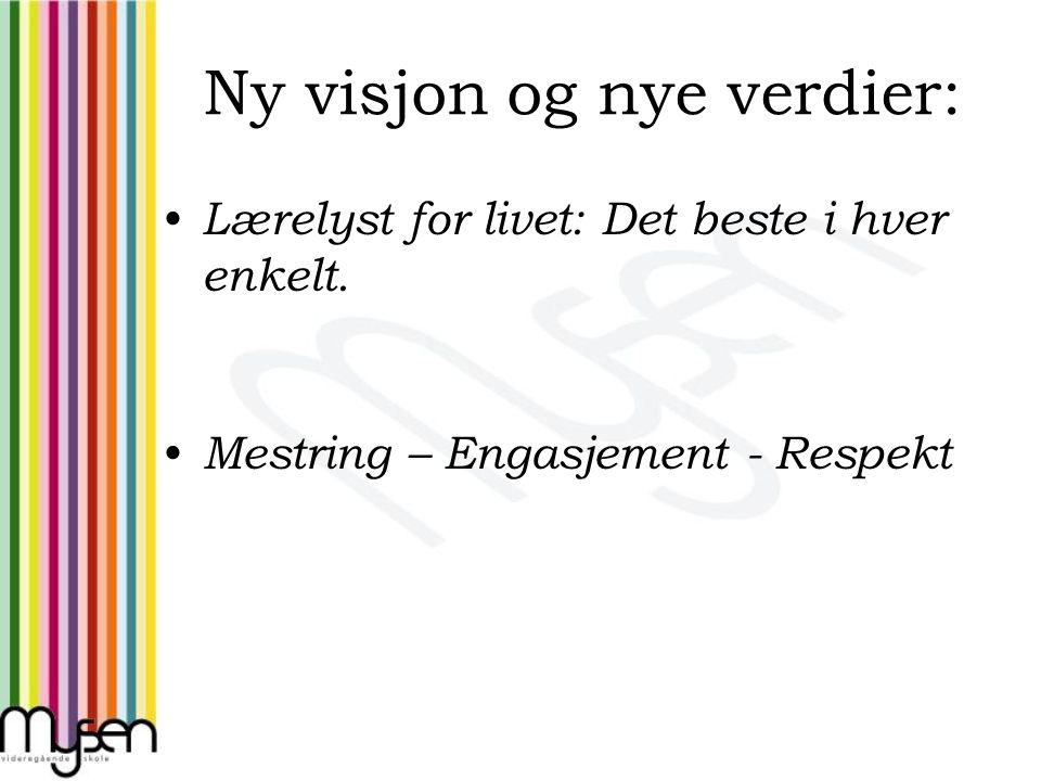 Ny visjon og nye verdier: Lærelyst for livet: Det beste i hver enkelt.
