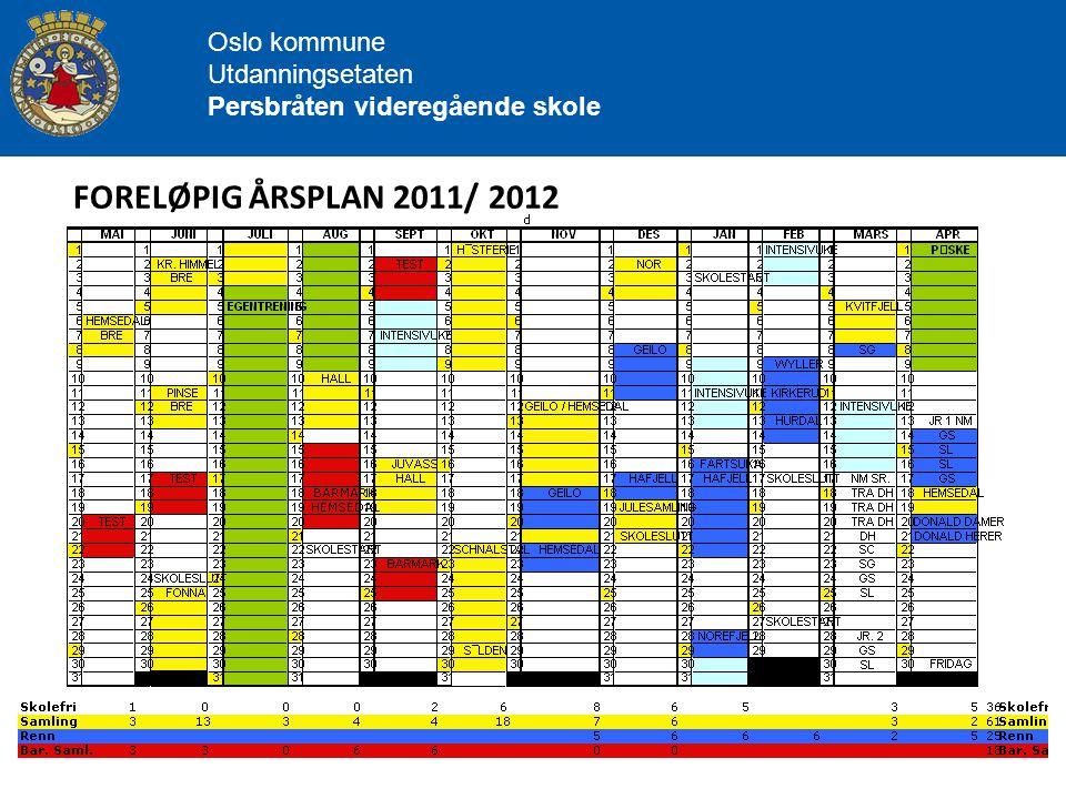 Oslo kommune Utdanningsetaten Persbråten videregående skole FORELØPIG ÅRSPLAN 2011/ 2012