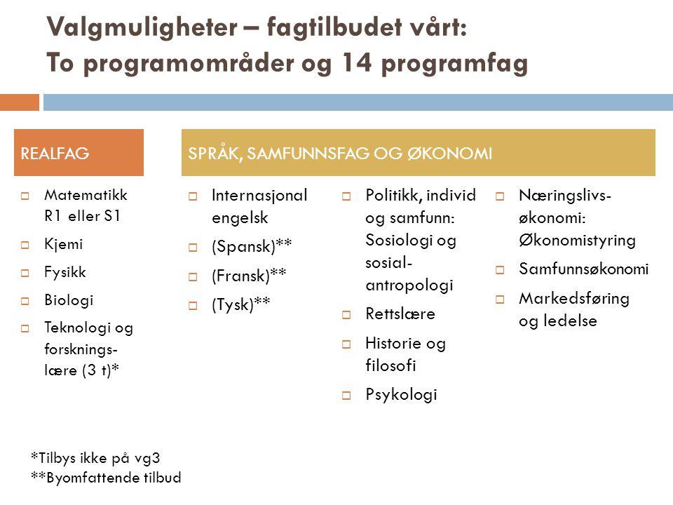 Valgmuligheter – fagtilbudet vårt: To programområder og 14 programfag  Matematikk R1 eller S1  Kjemi  Fysikk  Biologi  Teknologi og forsknings- l
