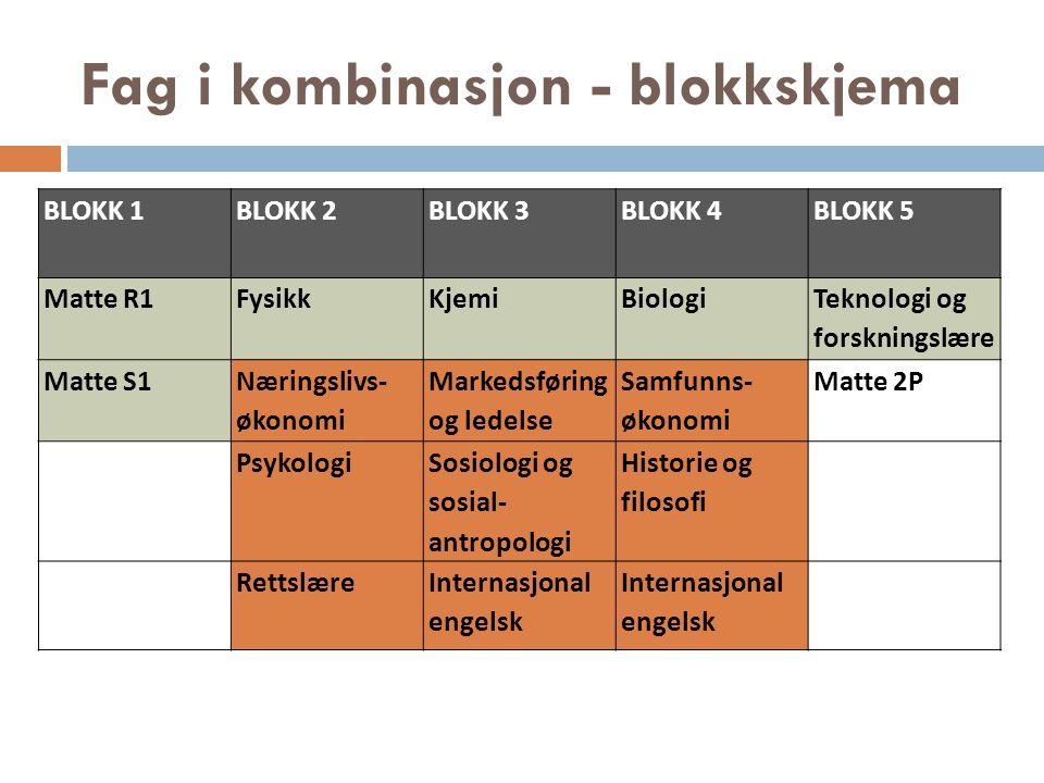 Fag i kombinasjon - blokkskjema BLOKK 1BLOKK 2BLOKK 3BLOKK 4BLOKK 5 Matte R1FysikkKjemiBiologi Teknologi og forskningslære Matte S1 Næringslivs- økono