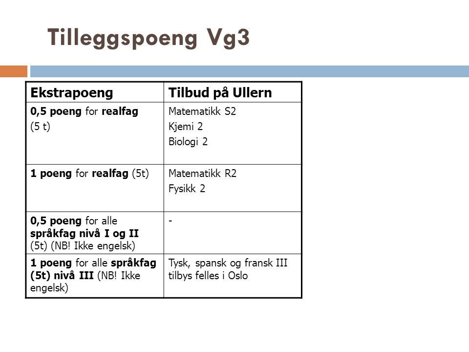 Tilleggspoeng Vg3 EkstrapoengTilbud på Ullern 0,5 poeng for realfag (5 t) Matematikk S2 Kjemi 2 Biologi 2 1 poeng for realfag (5t)Matematikk R2 Fysikk