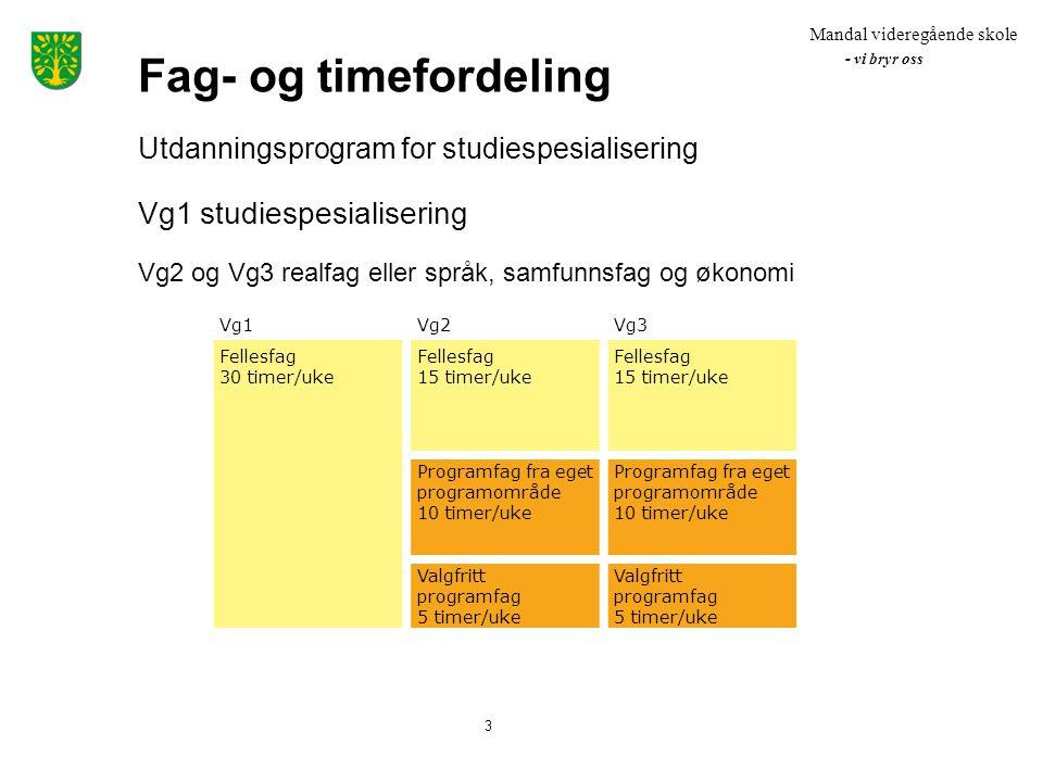 Mandal videregående skole - vi bryr oss Timefordeling i utdanningsprogrammet studiespesialisering FagVg1Vg2Vg3 Norsk113 (4) 168 (6) Kroppsøving56 (2) Matematikk140 (5)84 (3) Fremmedspråk113 (4) *140 (5) Uten fr.språk i gr.skolen Samfunnsfag84 (3) Geografi56 (2) Engelsk140 (5) Naturfag140 (5) Historie56 (2)113 (4) Religion og etikk84 (3) Programfag fra eget programområde 280 (10) Programfag fra eget eller annet studieforberedende utdanningsprogram 140 (5)