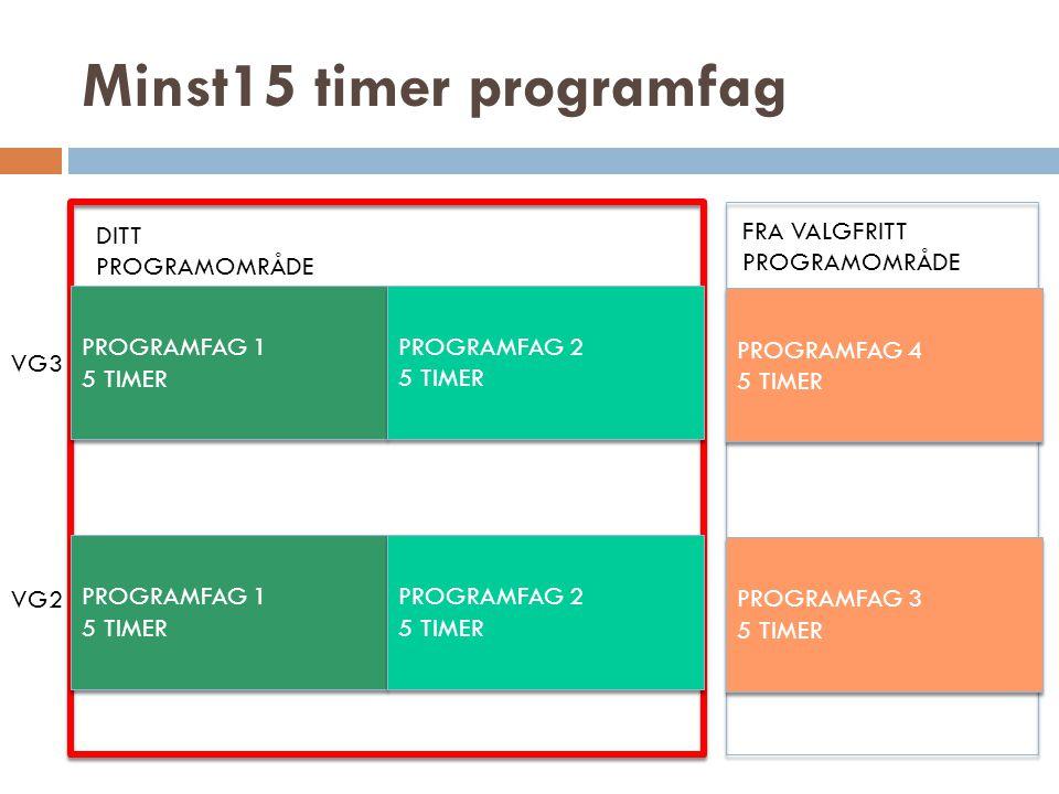 Gjennomsnittskarakter x 10 + Realfagspoeng/Språkpoeng (maks. 4 poeng) = Skolepoeng Poengberegning