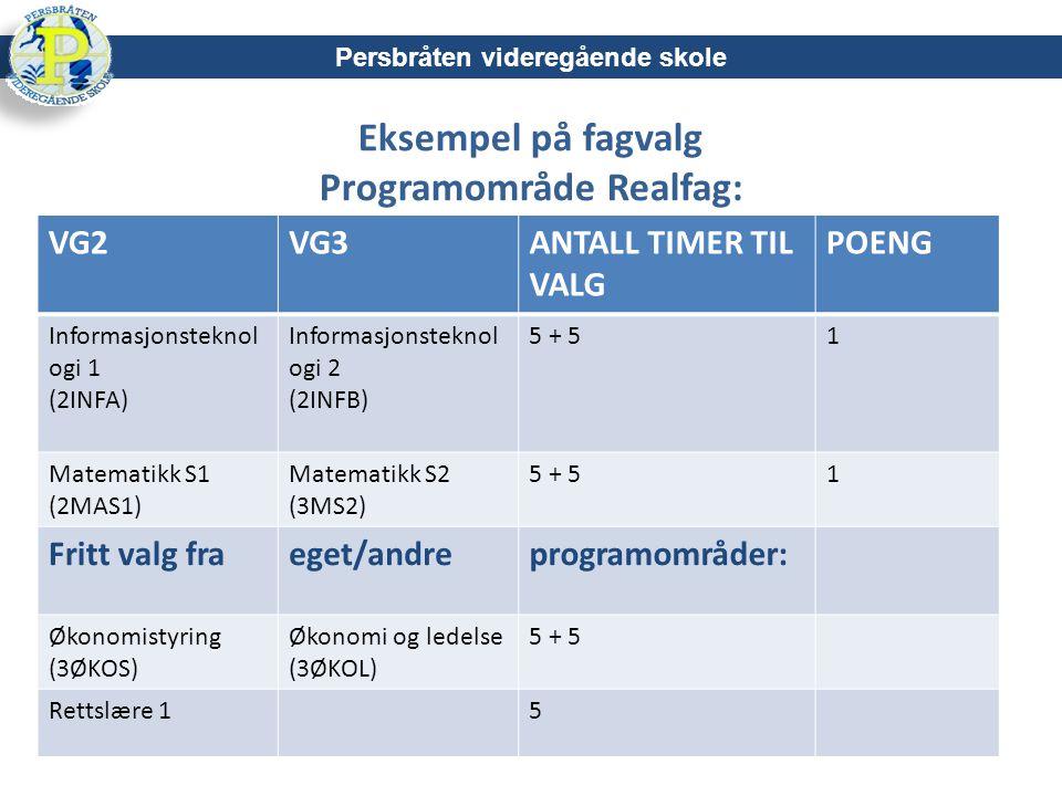 Eksempel på fagvalg Programområde Realfag: Persbråten videregående skole VG2VG3ANTALL TIMER TIL VALG POENG Informasjonsteknol ogi 1 (2INFA) Informasjonsteknol ogi 2 (2INFB) 5 + 51 Matematikk S1 (2MAS1) Matematikk S2 (3MS2) 5 + 51 Fritt valg fraeget/andreprogramområder: Økonomistyring (3ØKOS) Økonomi og ledelse (3ØKOL) 5 + 5 Rettslære 15