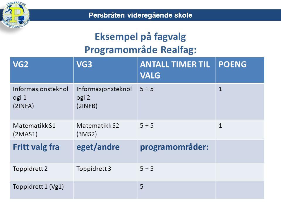Eksempel på fagvalg Programområde Realfag: Persbråten videregående skole VG2VG3ANTALL TIMER TIL VALG POENG Informasjonsteknol ogi 1 (2INFA) Informasjonsteknol ogi 2 (2INFB) 5 + 51 Matematikk S1 (2MAS1) Matematikk S2 (3MS2) 5 + 51 Fritt valg fraeget/andreprogramområder: Toppidrett 2Toppidrett 35 + 5 Toppidrett 1 (Vg1)5
