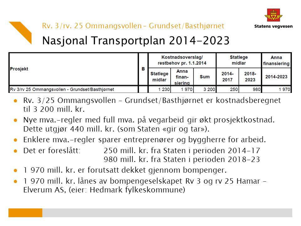 Nasjonal Transportplan 2014-2023 ● Rv. 3/25 Ommangsvollen – Grundset/Basthjørnet er kostnadsberegnet til 3 200 mill. kr. ● Nye mva.-regler med full mv