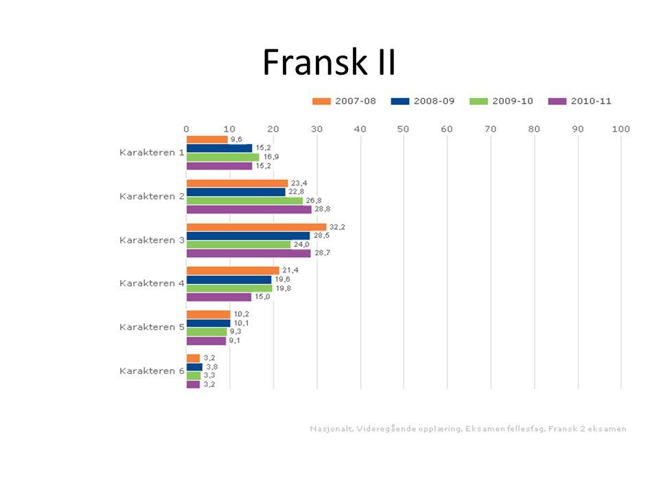 Fransk II