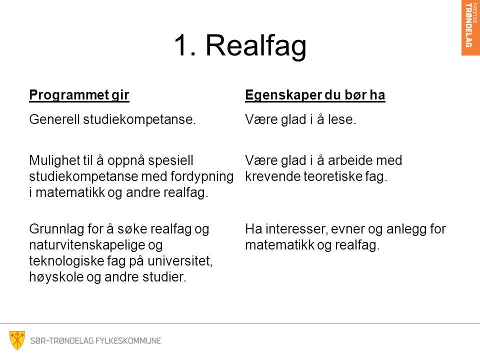 1. Realfag Programmet girEgenskaper du bør ha Generell studiekompetanse.Være glad i å lese. Mulighet til å oppnå spesiell studiekompetanse med fordypn