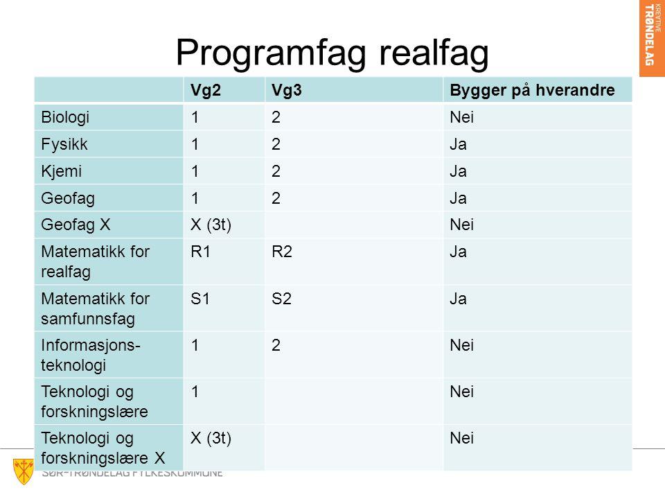 Programfag realfag Vg2Vg3Bygger på hverandre Biologi12Nei Fysikk12Ja Kjemi12Ja Geofag12Ja Geofag XX (3t)Nei Matematikk for realfag R1R2Ja Matematikk f