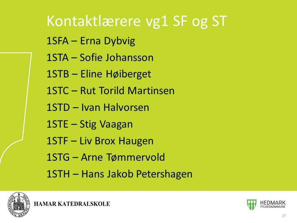 1SFA – Erna Dybvig 1STA – Sofie Johansson 1STB – Eline Høiberget 1STC – Rut Torild Martinsen 1STD – Ivan Halvorsen 1STE – Stig Vaagan 1STF – Liv Brox
