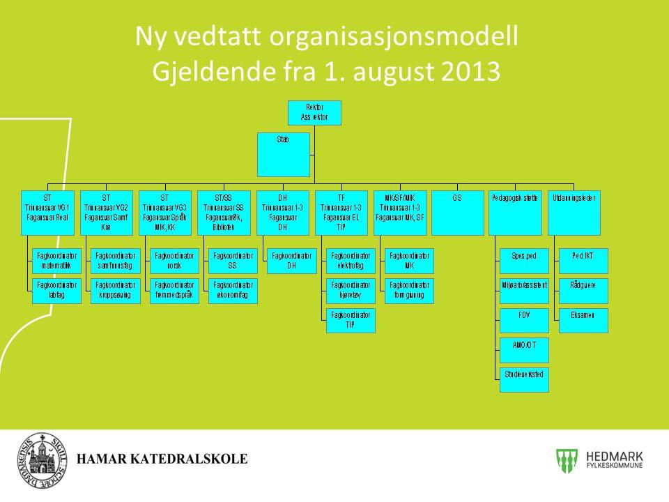 Ny vedtatt organisasjonsmodell Gjeldende fra 1. august 2013