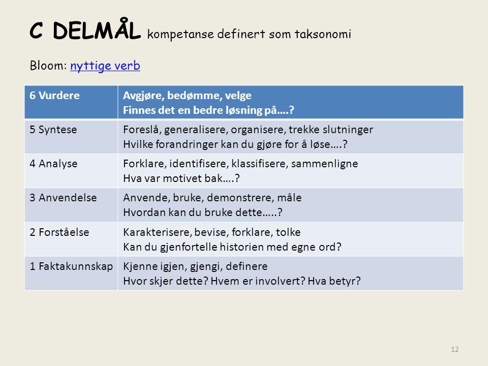 C DELMÅL kompetanse definert som taksonomi Bloom: nyttige verbnyttige verb 6 VurdereAvgjøre, bedømme, velge Finnes det en bedre løsning på….? 5 Syntes