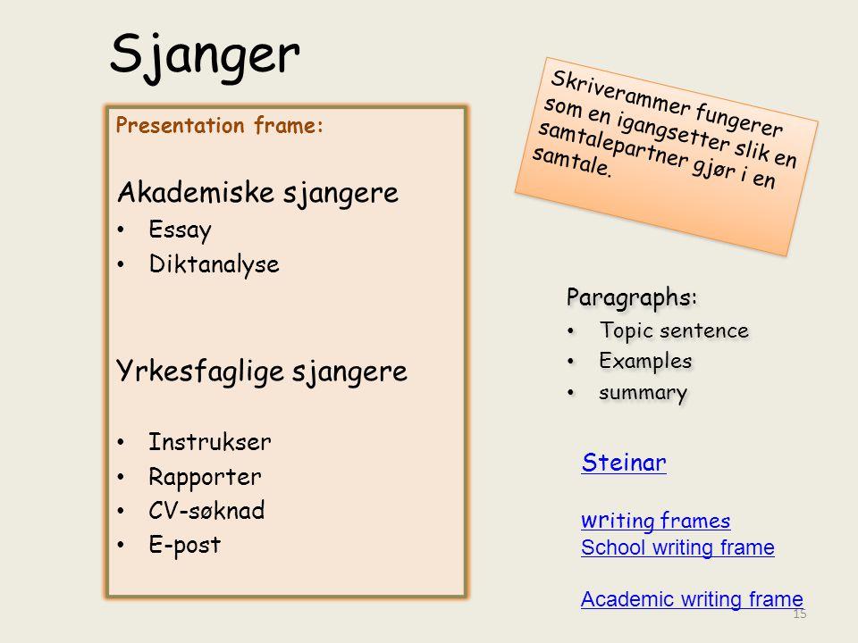 Sjanger Presentation frame: Akademiske sjangere Essay Diktanalyse Yrkesfaglige sjangere Instrukser Rapporter CV-søknad E-post Skriverammer fungerer so