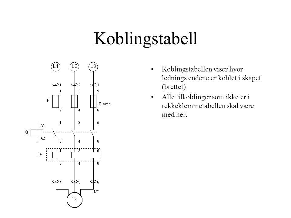 Koblingstabell Koblingstabellen viser hvor lednings endene er koblet i skapet (brettet) Alle tilkoblinger som ikke er i rekkeklemmetabellen skal være med her.