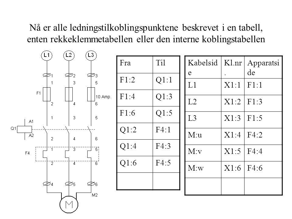 Nå er alle ledningstilkoblingspunktene beskrevet i en tabell, enten rekkeklemmetabellen eller den interne koblingstabellen FraTil F1:2Q1:1 F1:4Q1:3 F1:6Q1:5 Q1:2F4:1 Q1:4F4:3 Q1:6F4:5 Kabelsid e Kl.nr.