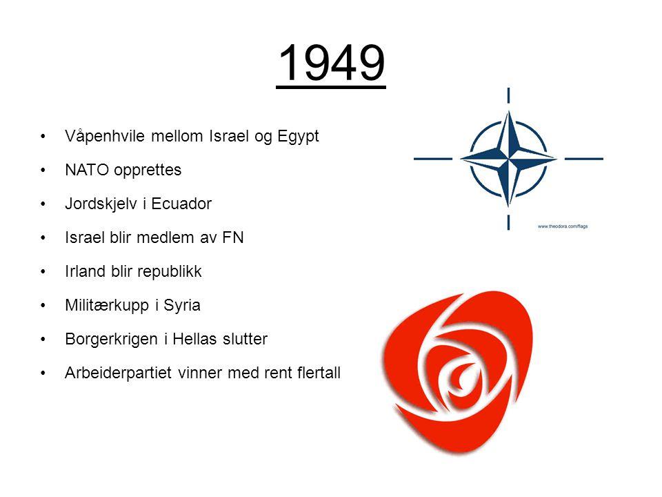 1949 Våpenhvile mellom Israel og Egypt NATO opprettes Jordskjelv i Ecuador Israel blir medlem av FN Irland blir republikk Militærkupp i Syria Borgerkr