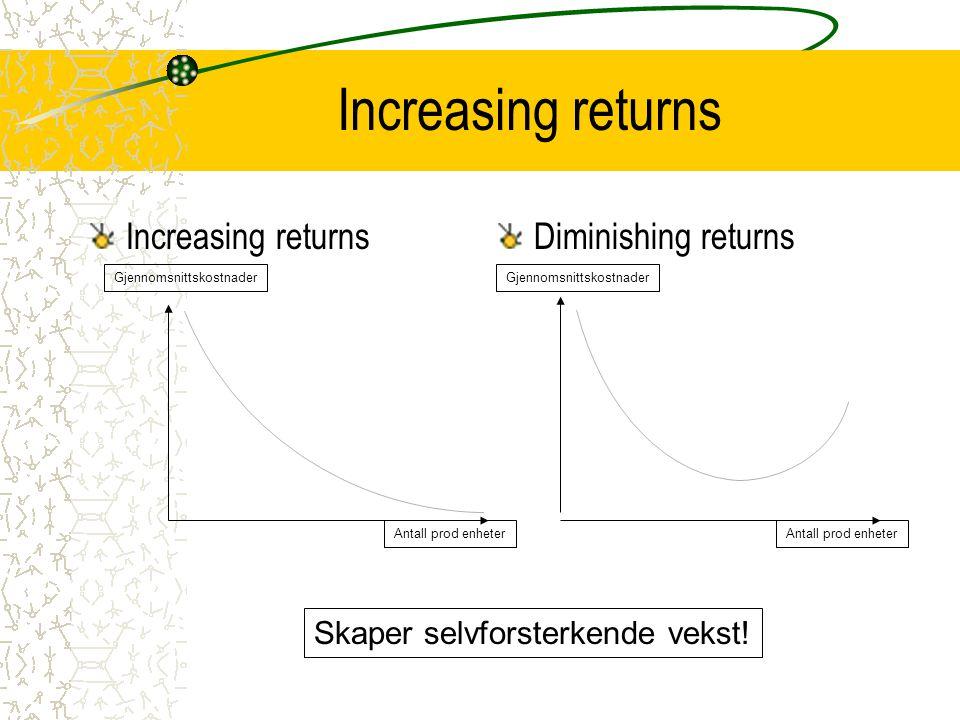Increasing returns Diminishing returns Gjennomsnittskostnader Antall prod enheter Gjennomsnittskostnader Antall prod enheter Skaper selvforsterkende v