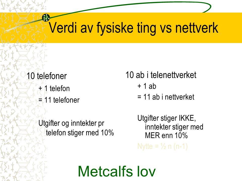Verdi av fysiske ting vs nettverk 10 telefoner + 1 telefon = 11 telefoner Utgifter og inntekter pr telefon stiger med 10% 10 ab i telenettverket + 1 a