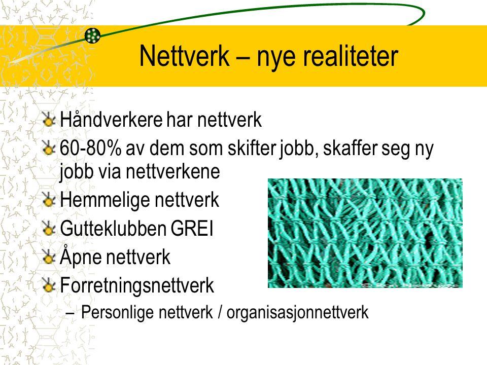Nettverk – nye realiteter Håndverkere har nettverk 60-80% av dem som skifter jobb, skaffer seg ny jobb via nettverkene Hemmelige nettverk Gutteklubben