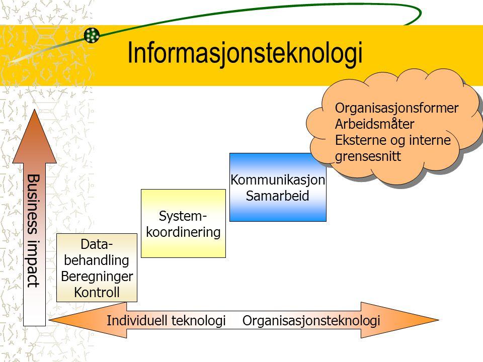 Informasjonsteknologi Data- behandling Beregninger Kontroll System- koordinering Kommunikasjon Samarbeid Individuell teknologi Organisasjonsteknologi