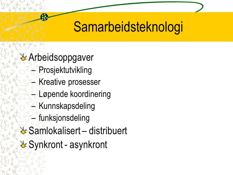 Samarbeidsteknologi Arbeidsoppgaver –Prosjektutvikling –Kreative prosesser –Løpende koordinering –Kunnskapsdeling –funksjonsdeling Samlokalisert – dis