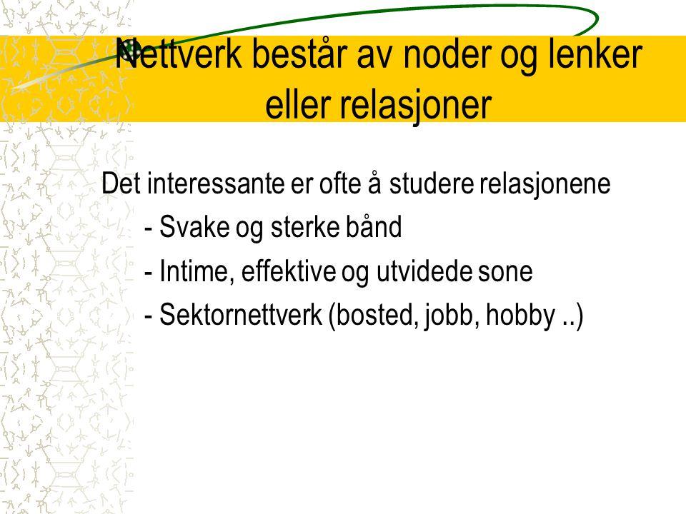 Nettverk består av noder og lenker eller relasjoner Det interessante er ofte å studere relasjonene - Svake og sterke bånd - Intime, effektive og utvid
