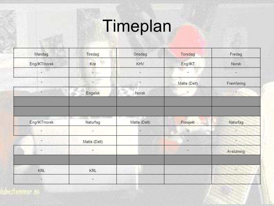 Timeplan MandagTirsdagOnsdagTorsdagFredag Eng/IKT/norskKrøKHVEng/IKTNorsk