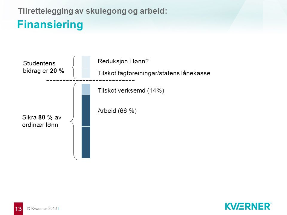 © Kvaerner 2013 Edit date: Via Presentation Information in the Kvaerner menu or via Slide Master View / Master / Slide Master Finansiering 13 Tilrettelegging av skulegong og arbeid: Arbeid (66 %) Tilskot fagforeiningar/statens lånekasse Tilskot verksemd (14%) Reduksjon i lønn.