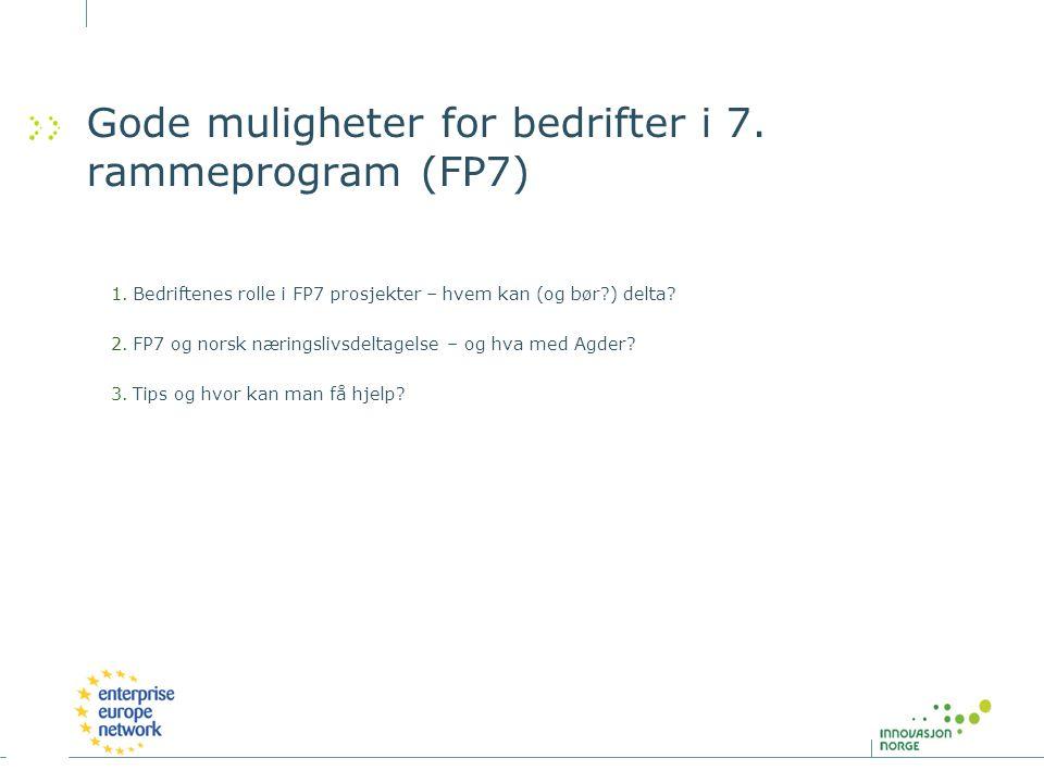 Gode muligheter for bedrifter i 7. rammeprogram (FP7) 1.Bedriftenes rolle i FP7 prosjekter – hvem kan (og bør?) delta? 2.FP7 og norsk næringslivsdelta