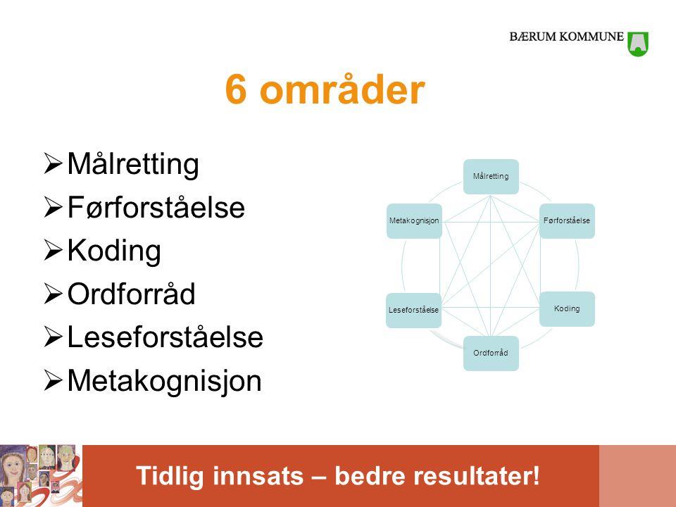 Tidlig innsats – bedre resultater! 6 områder  Målretting  Førforståelse  Koding  Ordforråd  Leseforståelse  Metakognisjon MålrettingFørforståels