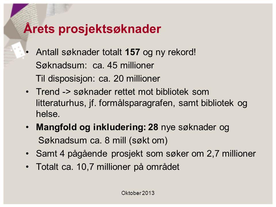 Årets prosjektsøknader Antall søknader totalt 157 og ny rekord.