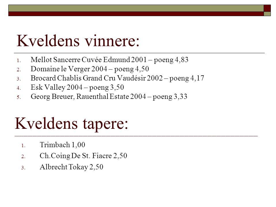 Kveldens vinnere: 1. Mellot Sancerre Cuvée Edmund 2001 – poeng 4,83 2. Domaine le Verger 2004 – poeng 4,50 3. Brocard Chablis Grand Cru Vaudésir 2002