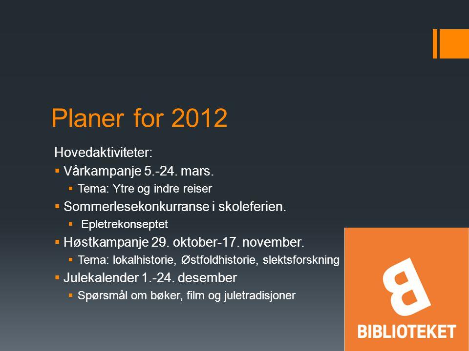 Planer for 2012 Hovedaktiviteter:  Vårkampanje 5.-24.
