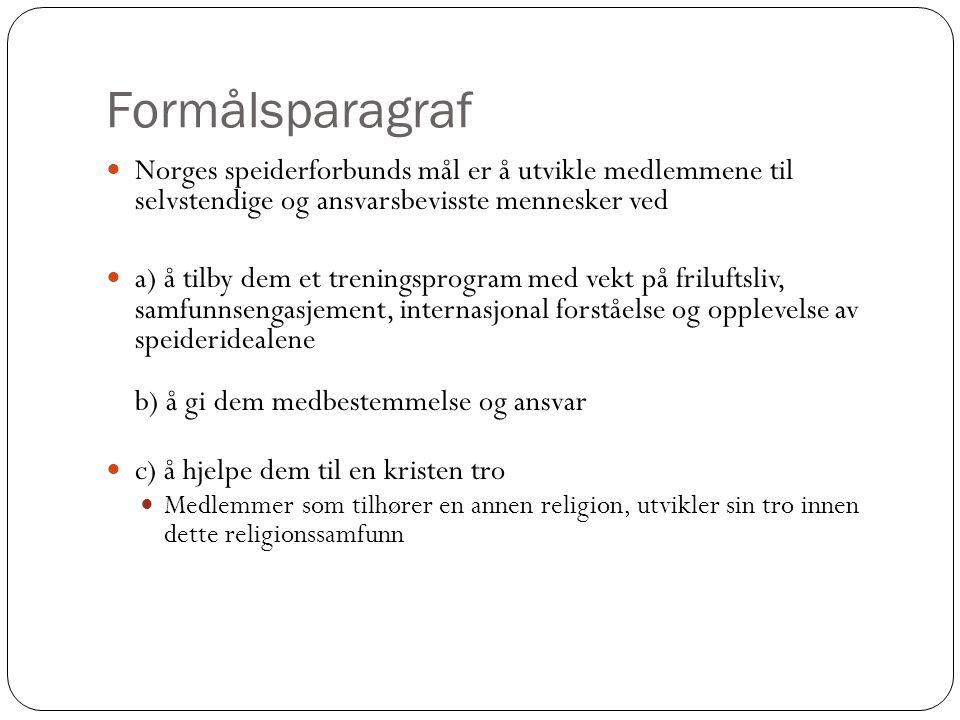Formålsparagraf Norges speiderforbunds mål er å utvikle medlemmene til selvstendige og ansvarsbevisste mennesker ved a) å tilby dem et treningsprogram