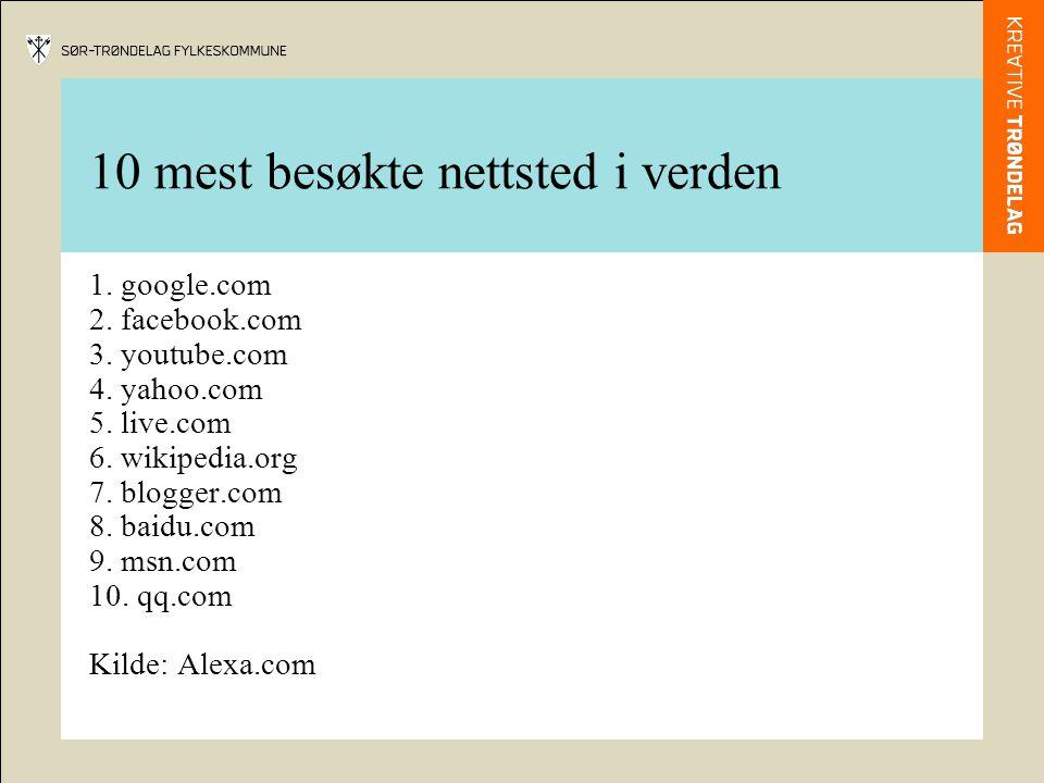 10 mest besøkte nettsted i verden 1.google.com 2.