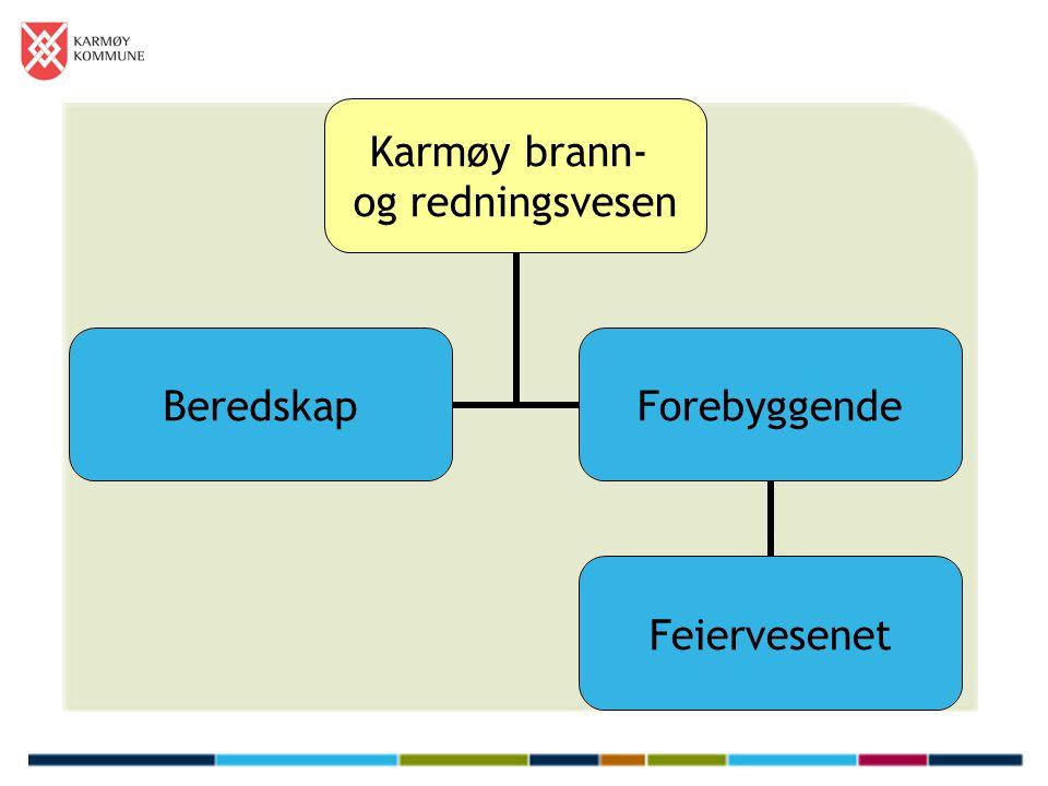 BRANNSTASJONER I KARMØY KOMMUNE 5 brannstasjoner – med hovedstasjon i Kopervik Brann- og redningsetaten har lokal tilhørighet, utøver hurtig effektiv teknisk innsats, og er den viktigste tekniske førstelinjeinnsatsen i redningstjenesten.