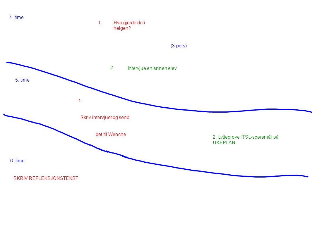 4. time 5. time 6. time Hva gjorde du i helgen? 1. 2. Intervjue en annen elev Skriv intervjuet og send det til Wenche 1. 2. Lytteprøve ITSL-spørsmål p