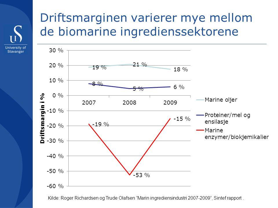 """Driftsmarginen varierer mye mellom de biomarine ingredienssektorene Kilde: Roger Richardsen og Trude Olafsen """"Marin ingrediensindustri 2007-2009"""", Sin"""