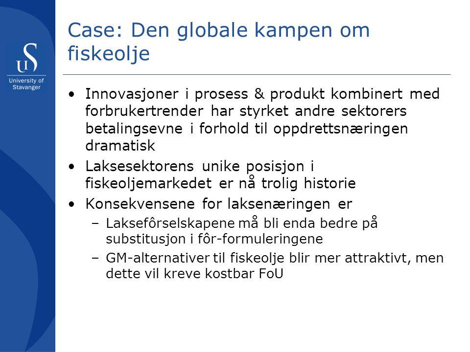 Case: Den globale kampen om fiskeolje Innovasjoner i prosess & produkt kombinert med forbrukertrender har styrket andre sektorers betalingsevne i forh