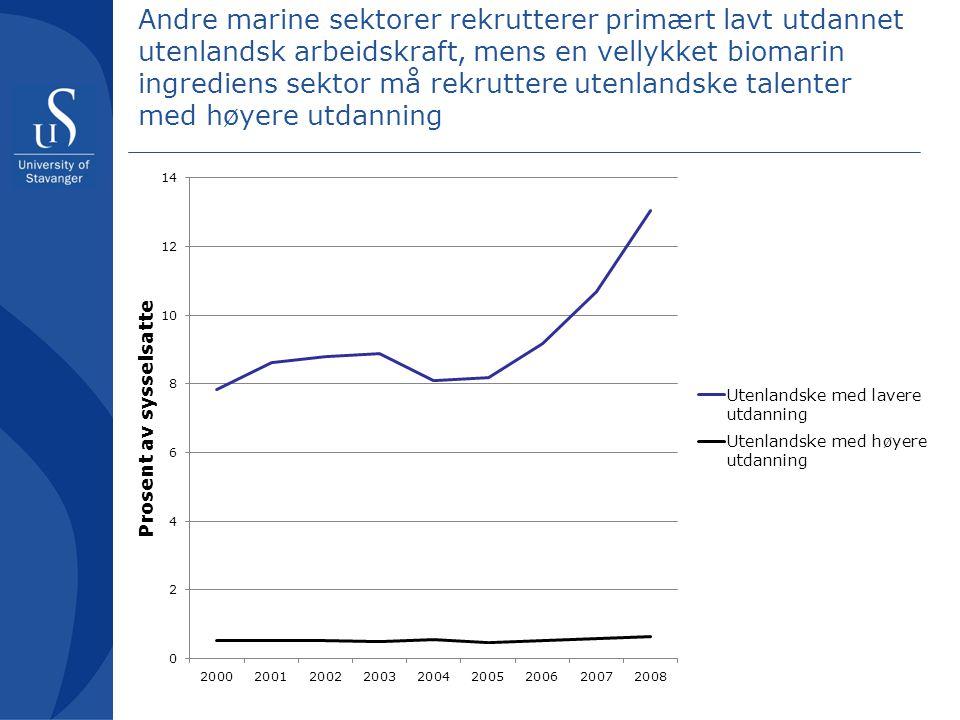 Andre marine sektorer rekrutterer primært lavt utdannet utenlandsk arbeidskraft, mens en vellykket biomarin ingrediens sektor må rekruttere utenlandsk